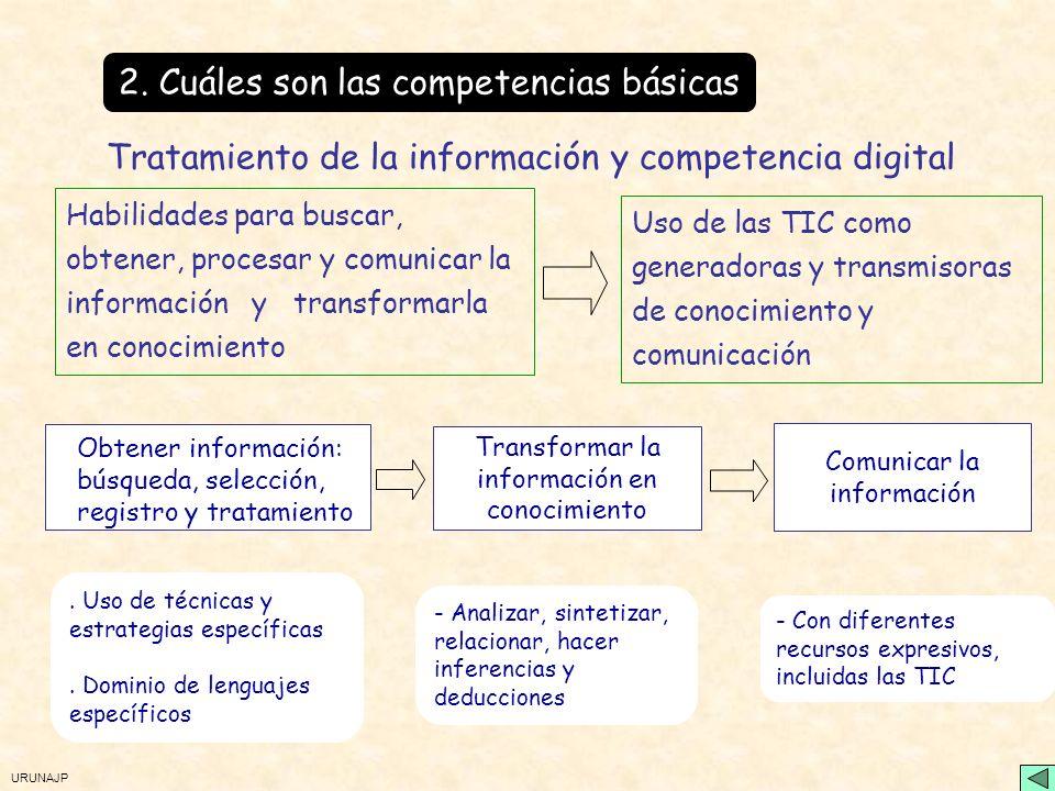 URUNAJP 2. Cuáles son las competencias básicas Competencia en el conocimiento y la interacción con el mundo físico Identificación de preguntas y la ob