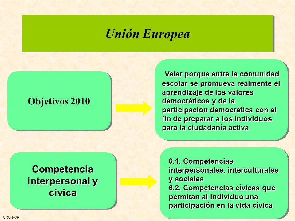 URUNAJP 2. Cuáles son las competencias básicas Tratamiento de la información y competencia digital Habilidades para buscar, obtener, procesar y comuni