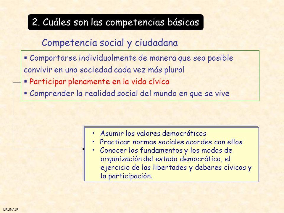 URUNAJP 2. Cuáles son las competencias básicas Comportarse individualmente de manera que sea posible convivir en una sociedad cada vez más plural Part