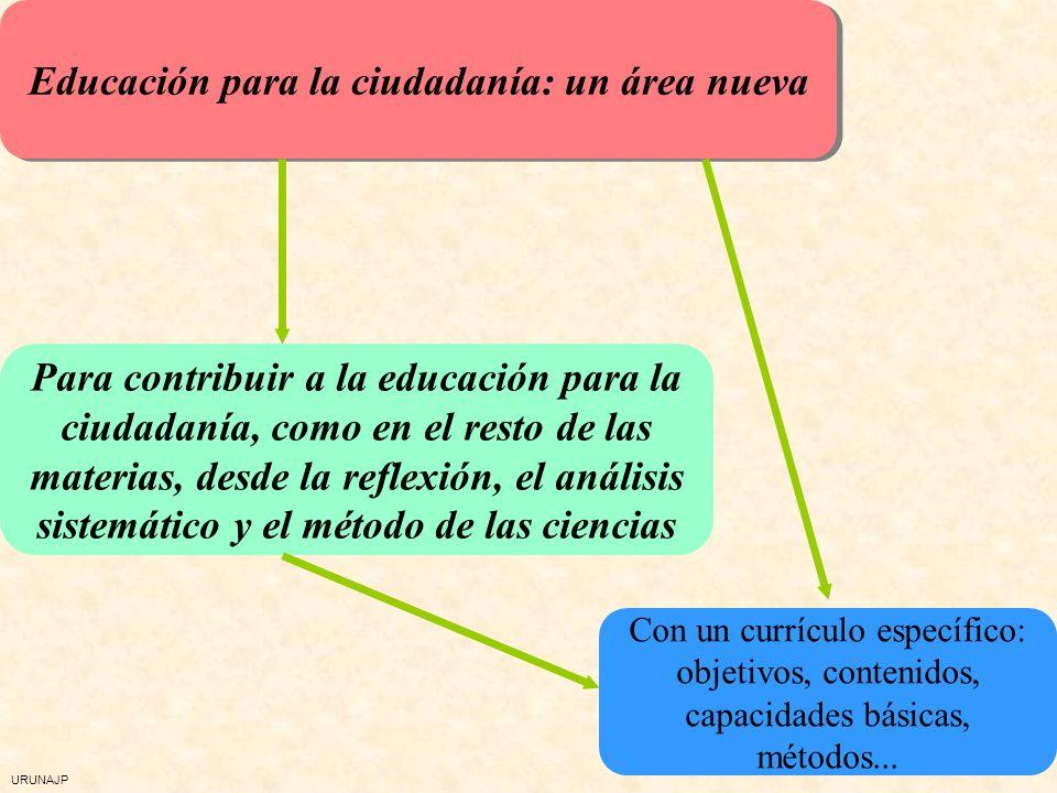 URUNAJP Competencias básicas Desde los contenidos, metodología y criterios de evaluación de las distintas áreas se trabajan las competencias básicas C