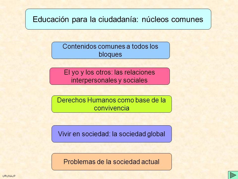 URUNAJP Área de Educación para la Ciudadanía Educar ciudadanos libres, críticos, activos y responsables Formar en Derechos Humanos y valores Constituc