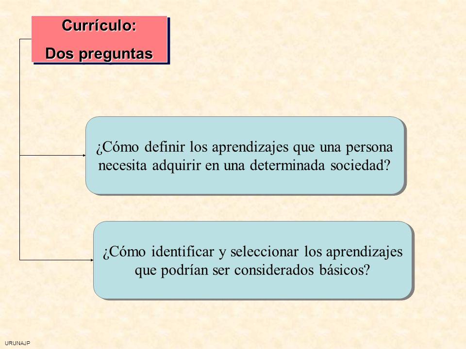 URUNAJP Currículo: Dos preguntas Currículo: ¿Cómo definir los aprendizajes que una persona necesita adquirir en una determinada sociedad.
