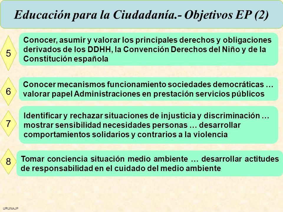 URUNAJP Educación para la Ciudadanía.- Objetivos EP (1) 1 Desarrollar la autoestima, la afectividad y la autonomía personal … actitud contraria a la v