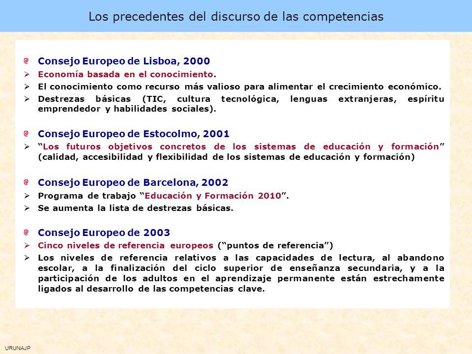 URUNAJP Los precedentes del discurso de las competencias Consejo Europeo de Lisboa, 2000 Economía basada en el conocimiento.