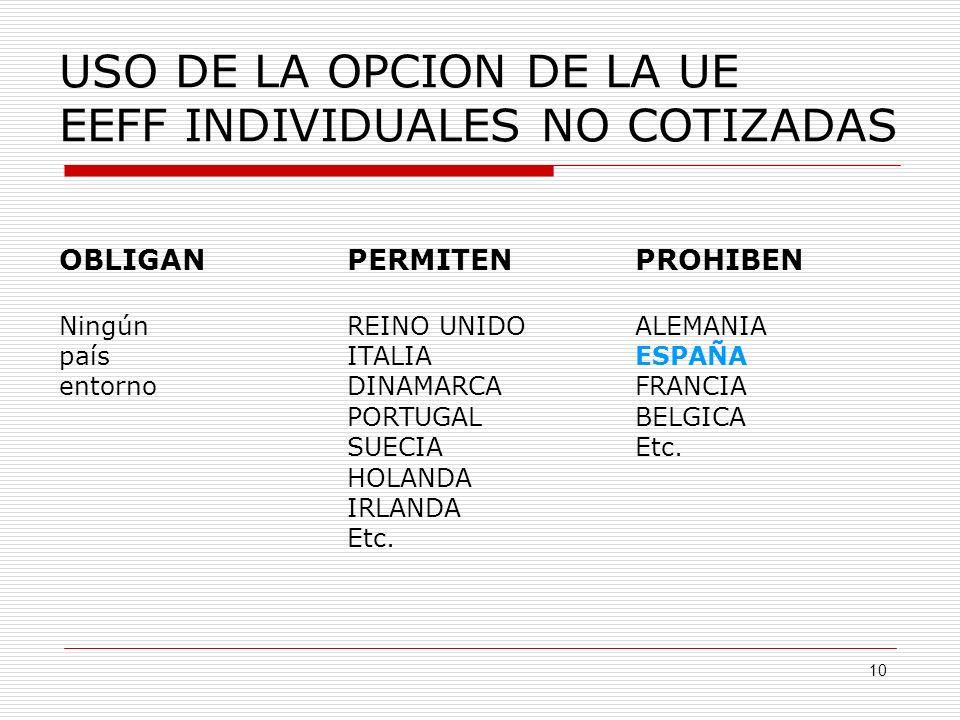 10 USO DE LA OPCION DE LA UE EEFF INDIVIDUALES NO COTIZADAS OBLIGANPERMITENPROHIBEN NingúnREINO UNIDOALEMANIA paísITALIAESPAÑA entorno DINAMARCA FRANCIA PORTUGALBELGICA SUECIAEtc.