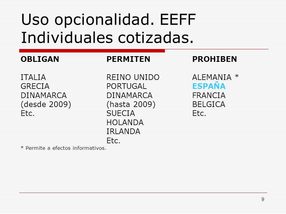 9 Uso opcionalidad. EEFF Individuales cotizadas.
