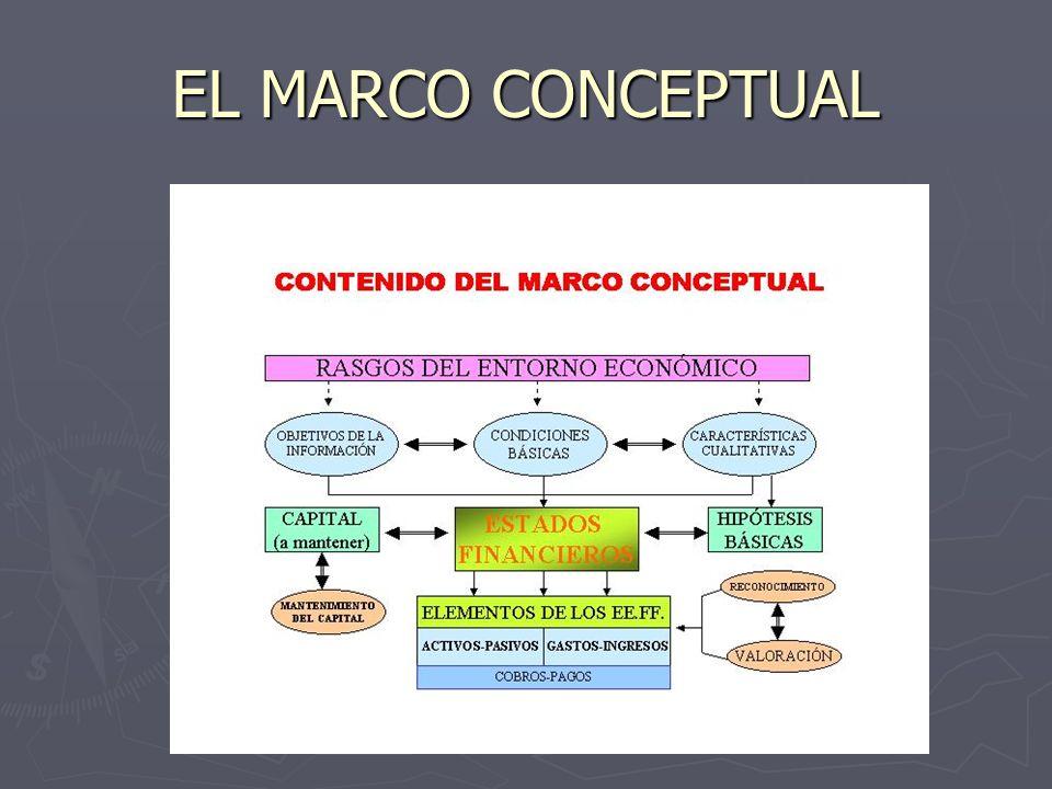 EL MARCO CONCEPTUAL