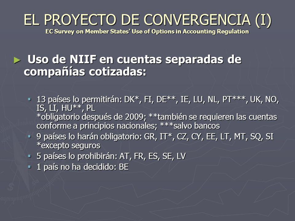 EL PROYECTO DE CONVERGENCIA (II) Uso de NIIF en las cuentas consolidadas de compañías no cotizadas: Uso de NIIF en las cuentas consolidadas de compañías no cotizadas: 24 países lo permitirán: AT, BE, DK, FI, FR, DE, GR, IT (excepto pequeñas), IE, LU, NL, PT, ES, SE, UK, NO, IS, LI, CZ, CY, EE, HU, PL, SI 24 países lo permitirán: AT, BE, DK, FI, FR, DE, GR, IT (excepto pequeñas), IE, LU, NL, PT, ES, SE, UK, NO, IS, LI, CZ, CY, EE, HU, PL, SI 6 países lo exigirán para bancos: LV, LT, MT (para todas), PL, SQ (para todas), SI 6 países lo exigirán para bancos: LV, LT, MT (para todas), PL, SQ (para todas), SI 2 países lo prohibirán para empresas no bancarias: LV, LT 2 países lo prohibirán para empresas no bancarias: LV, LT