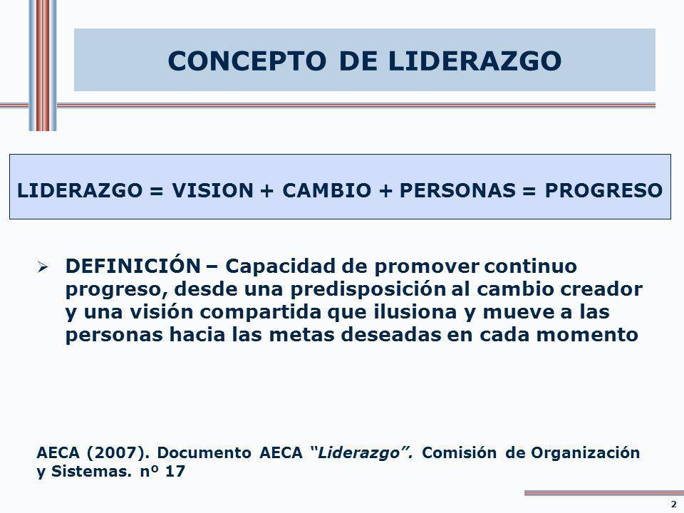 1.Perspectiva para crear visiones originales que otorguen ventajas competitivas sostenibles 2.