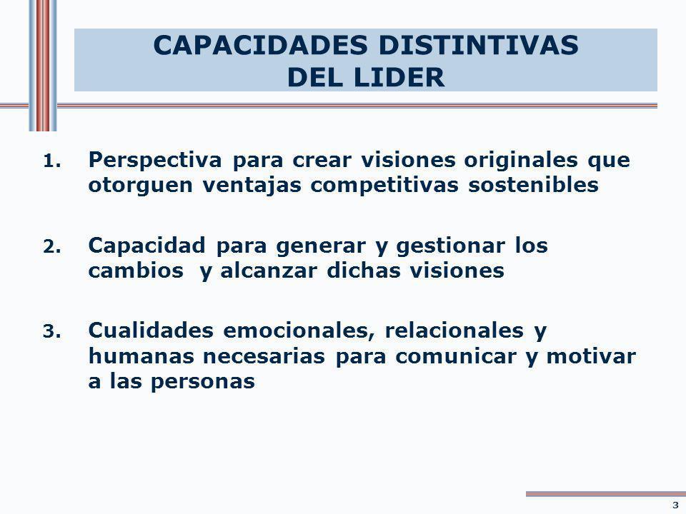 1. Perspectiva para crear visiones originales que otorguen ventajas competitivas sostenibles 2. Capacidad para generar y gestionar los cambios y alcan