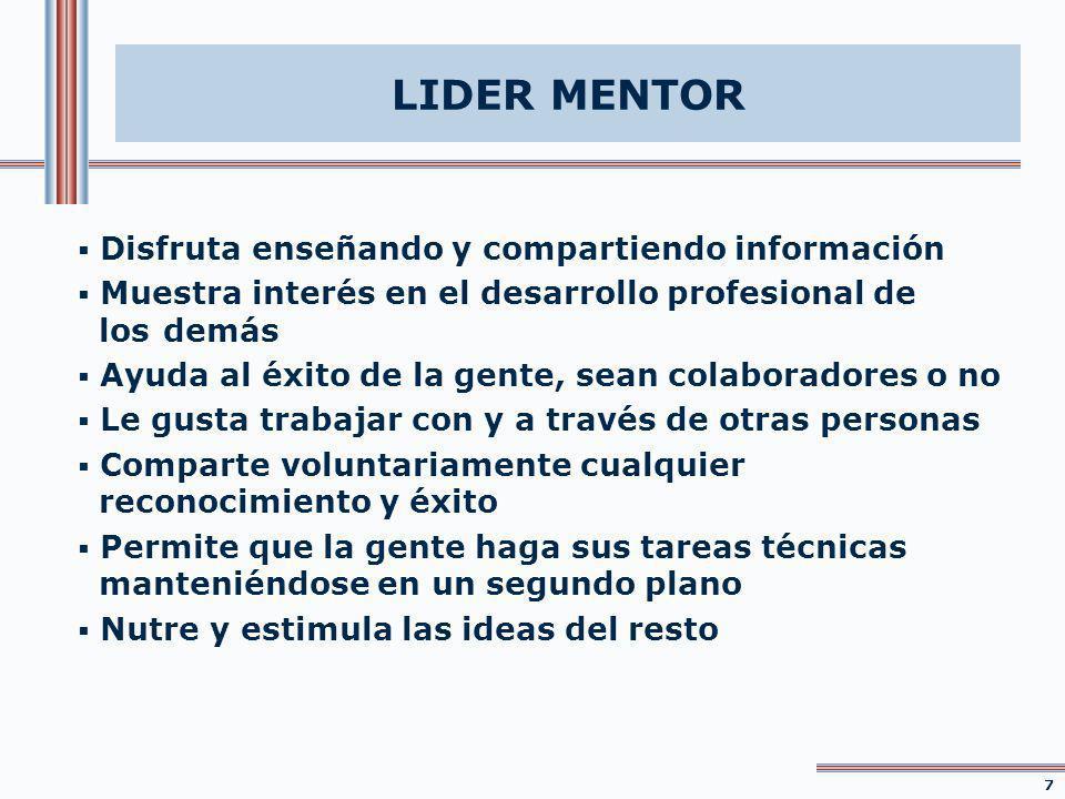 Disfruta enseñando y compartiendo información Muestra interés en el desarrollo profesional de los demás Ayuda al éxito de la gente, sean colaboradores