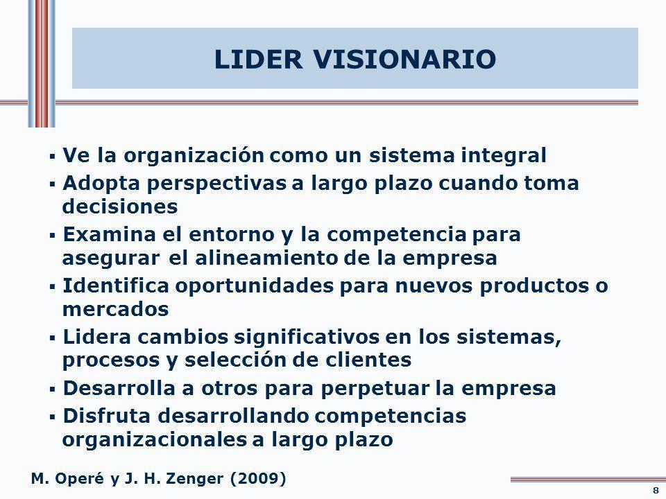 Ve la organización como un sistema integral Adopta perspectivas a largo plazo cuando toma decisiones Examina el entorno y la competencia para asegurar