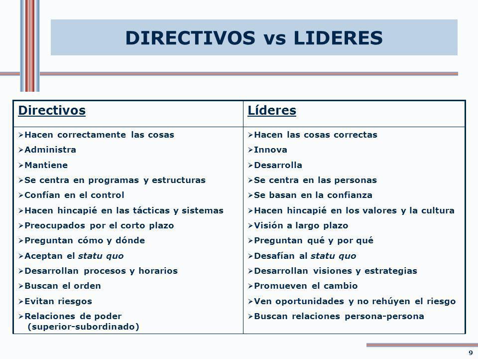 DIRECTIVOS vs LIDERES 1919 Promueven el cambio Buscan el orden Desarrollan visiones y estrategias Desarrollan procesos y horarios Ven oportunidades y
