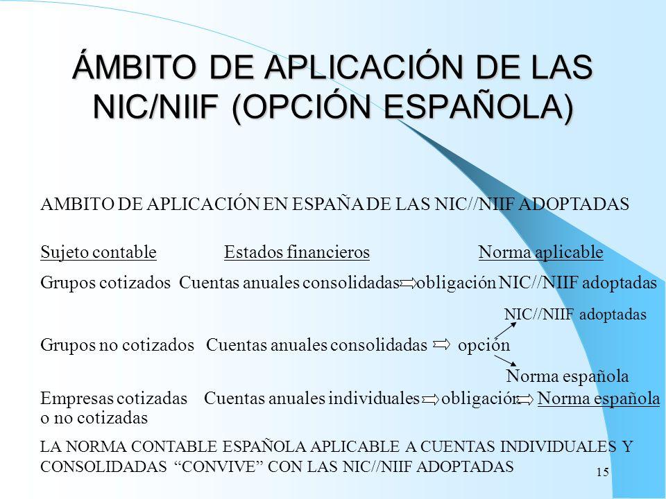 15 ÁMBITO DE APLICACIÓN DE LAS NIC/NIIF (OPCIÓN ESPAÑOLA) AMBITO DE APLICACIÓN EN ESPAÑA DE LAS NIC//NIIF ADOPTADAS Sujeto contable Estados financiero