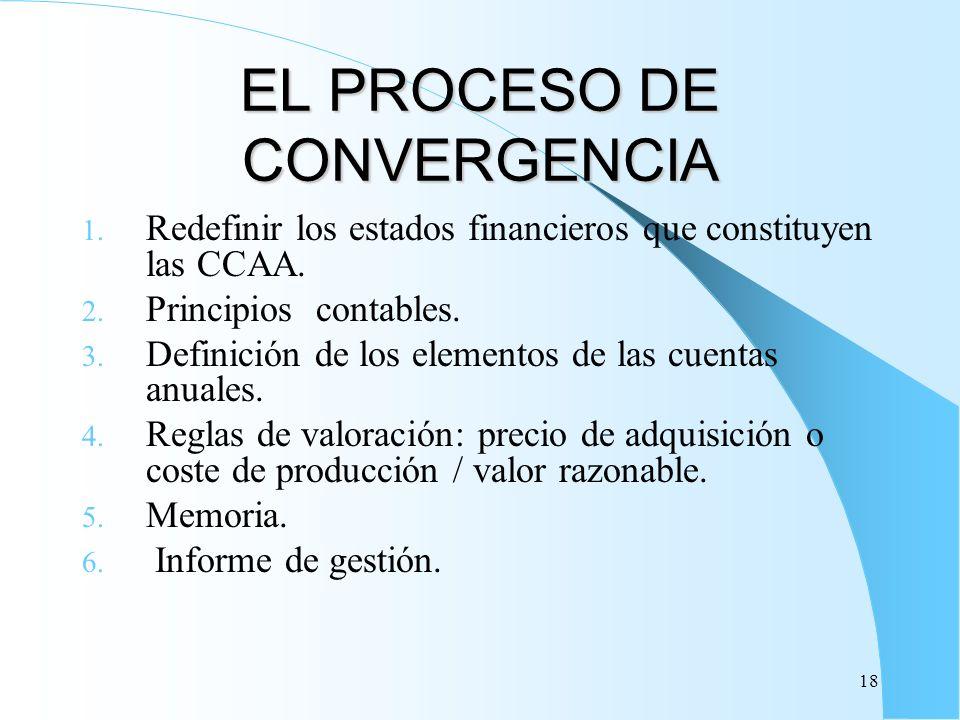 18 EL PROCESO DE CONVERGENCIA 1. Redefinir los estados financieros que constituyen las CCAA. 2. Principios contables. 3. Definición de los elementos d