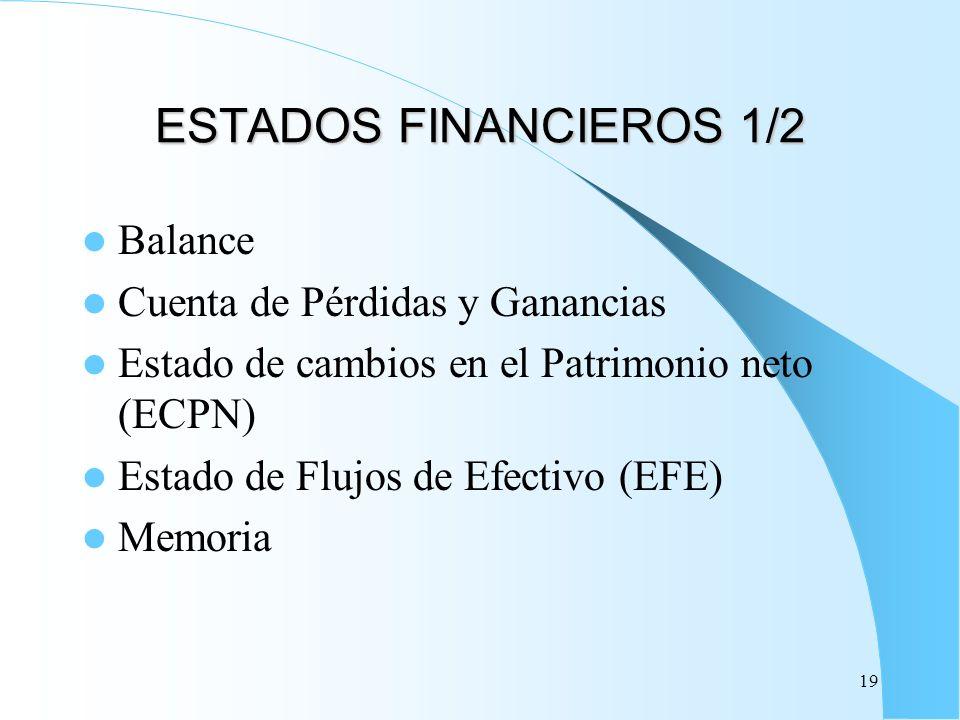 19 ESTADOS FINANCIEROS 1/2 Balance Cuenta de Pérdidas y Ganancias Estado de cambios en el Patrimonio neto (ECPN) Estado de Flujos de Efectivo (EFE) Me