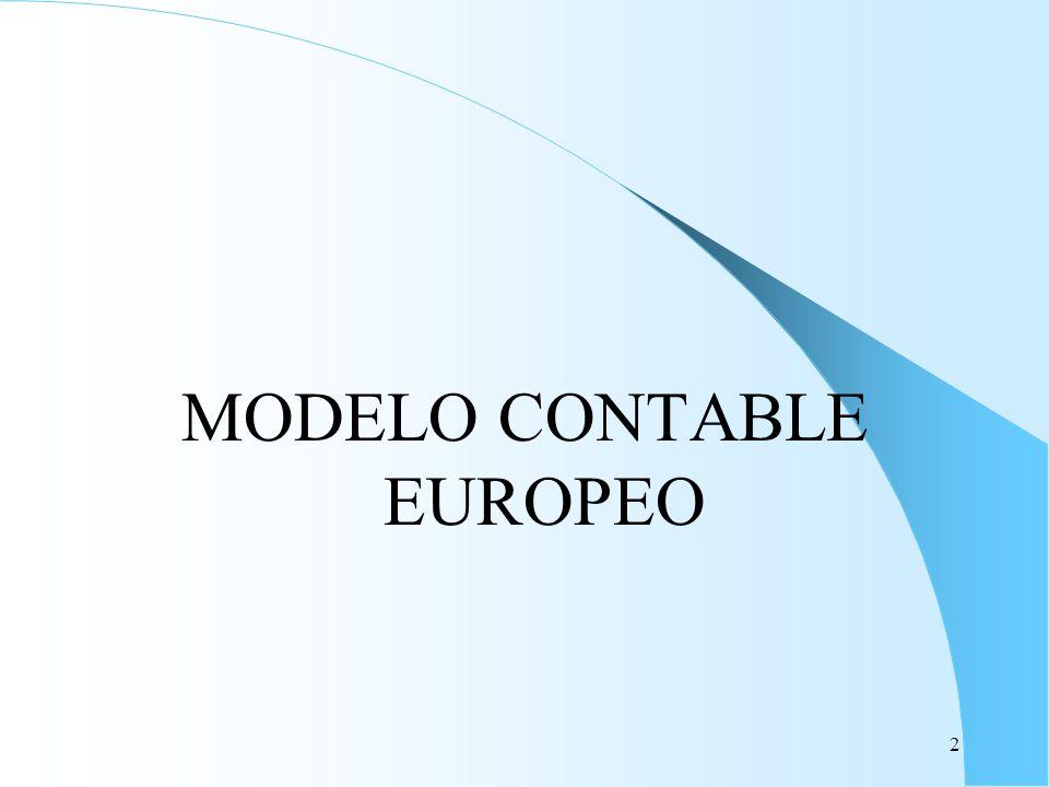 3 SITUACIÓN DE PARTIDA Derecho contable Normas jurídicas – Europeo: – Cuarta Directiva del Consejo (cuentas anuales individuales de determinadas formas de sociedad).