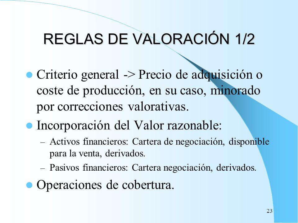 23 REGLAS DE VALORACIÓN 1/2 Criterio general -> Precio de adquisición o coste de producción, en su caso, minorado por correcciones valorativas. Incorp