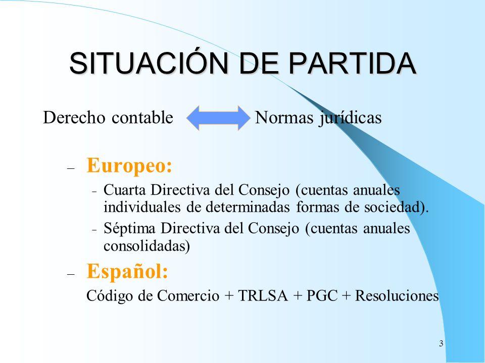 3 SITUACIÓN DE PARTIDA Derecho contable Normas jurídicas – Europeo: – Cuarta Directiva del Consejo (cuentas anuales individuales de determinadas forma