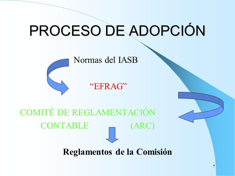 18 EL PROCESO DE CONVERGENCIA 1.Redefinir los estados financieros que constituyen las CCAA.