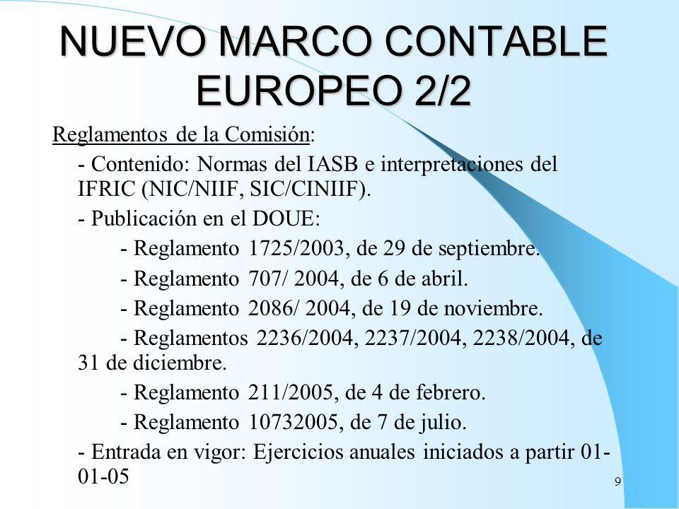 9 NUEVO MARCO CONTABLE EUROPEO 2/2 Reglamentos de la Comisión: - Contenido: Normas del IASB e interpretaciones del IFRIC (NIC/NIIF, SIC/CINIIF). - Pub