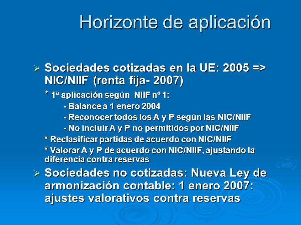 Horizonte de aplicación Sociedades cotizadas en la UE: 2005 => NIC/NIIF (renta fija- 2007) Sociedades cotizadas en la UE: 2005 => NIC/NIIF (renta fija- 2007) * 1ª aplicación según NIIF nº 1: - Balance a 1 enero 2004 - Reconocer todos los A y P según las NIC/NIIF - No incluir A y P no permitidos por NIC/NIIF * Reclasificar partidas de acuerdo con NIC/NIIF * Valorar A y P de acuerdo con NIC/NIIF, ajustando la diferencia contra reservas Sociedades no cotizadas: Nueva Ley de armonización contable: 1 enero 2007: ajustes valorativos contra reservas Sociedades no cotizadas: Nueva Ley de armonización contable: 1 enero 2007: ajustes valorativos contra reservas