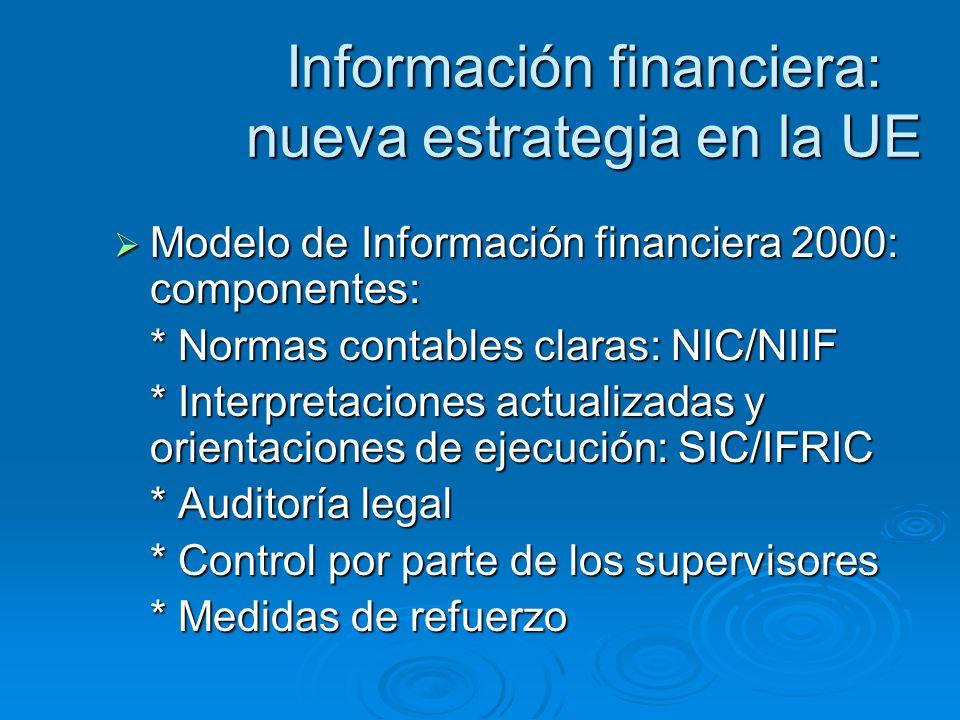Información financiera: nueva estrategia en la UE Modelo de Información financiera 2000: componentes: Modelo de Información financiera 2000: componentes: * Normas contables claras: NIC/NIIF * Interpretaciones actualizadas y orientaciones de ejecución: SIC/IFRIC * Auditoría legal * Control por parte de los supervisores * Medidas de refuerzo