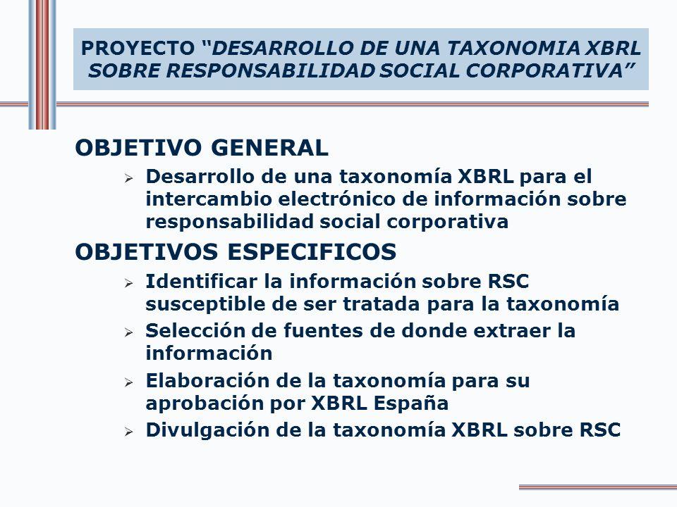 DESIGNACION DE UNA PONENCIA (en el seno de AECA con la colaboración de ETEA-Córdoba) (noviembre 2006) Elaboración de un cuadro comprensivo de indicadores y elementos sobre RSC y sostenibilidad para su taxonomía posterior (enero-mayo 2007) ELABORACION DE LA TAXONOMIA XBRL SOBRE RSC (versión 1) (junio 2007) PRIMERA EVALUACION DE LA TAXONOMIA (versión 1) (por algunas compañías colaboradoras) (julio-octubre 2007) DISCUSION Y APROBACION DE LA TAXONOMIA (por la Asociación XBRL España) (octubre-diciembre 2007) PROYECTO DESARROLLO DE UNA TAXONOMIA XBRL SOBRE RESPONSABILIDAD SOCIAL CORPORATIVA