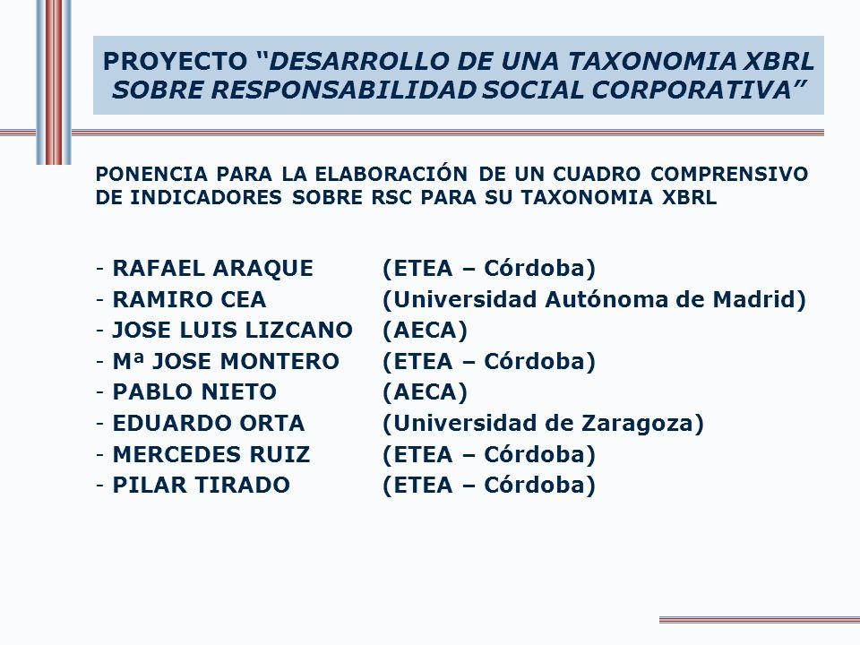 FUENTES DE INFORMACION ESTUDIADAS PARA LA ELABORACION DEL CUADRO DE INDICADORES SOBRE RSC PROYECTO DESARROLLO DE UNA TAXONOMIA XBRL SOBRE RESPONSABILIDAD SOCIAL CORPORATIVA - AA1000 - Código Unificado de Buen Gobierno - Código Winter - Caux Round Table Principles - DJS Index - DOMINI 400 - EIRIS - EMAS - Empresa Familiarmente Responsable - Ethical Traiding Initiative - Forest Stewardship Council - FTSE4 Good Index - Global Compact - Global Reporting Initiative - ISO 9000 y 14001 - Marco Conceptual de la RSC de AECA - Normas Internacionales de Contabilidad - OIT Principles - Principios Amnistía Internacional - Principios OCDE - Principios RSC – ECCR/ICCR - Principios Sullivan - SA 8000 - SGE21 - SIGMA Project