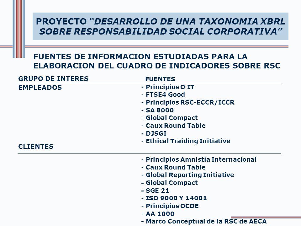 FUENTES DE INFORMACION ESTUDIADAS PARA LA ELABORACION DEL CUADRO DE INDICADORES SOBRE RSC PROYECTO DESARROLLO DE UNA TAXONOMIA XBRL SOBRE RESPONSABILIDAD SOCIAL CORPORATIVA FUENTES - ISO 9000 y 14001 - Principios RSC – ECCR/ICCR - SGE 21 - AA 1000 - FTSE4 Good - Caux Round Table - Domini 400 - SIGMA Project - Marco Conceptual RSC de AECA - Principios OCDE - Global Reporting Initiative - Principios Amnistia Internacional - Principios Sullivan - Global Compact GRUPO DE INTERES PROVEEDORES