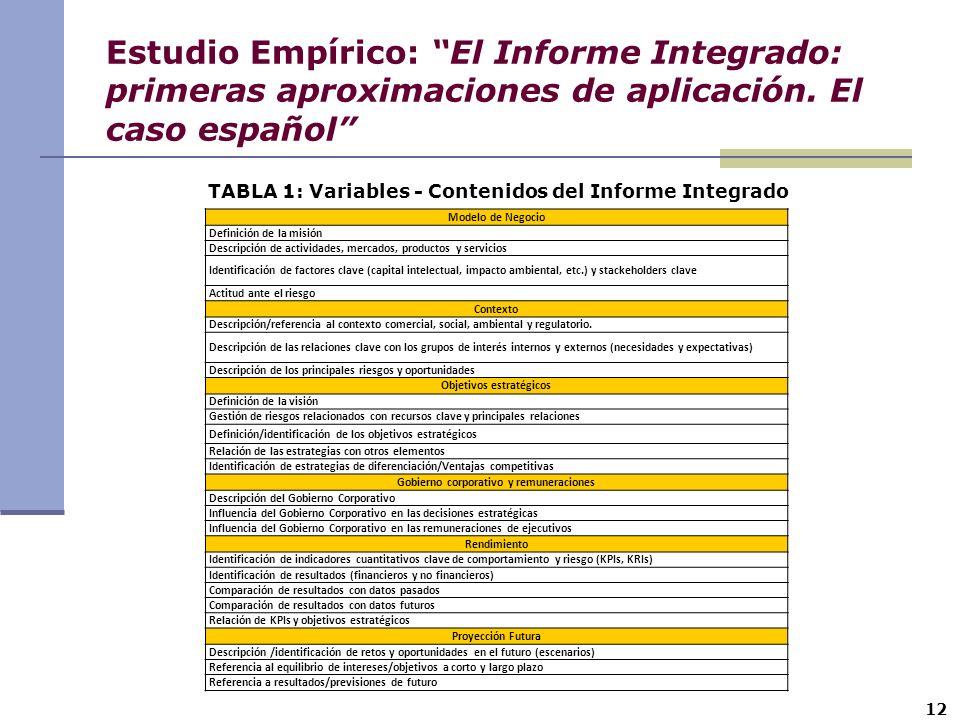 12 Estudio Empírico: El Informe Integrado: primeras aproximaciones de aplicación. El caso español TABLA 1: Variables - Contenidos del Informe Integrad
