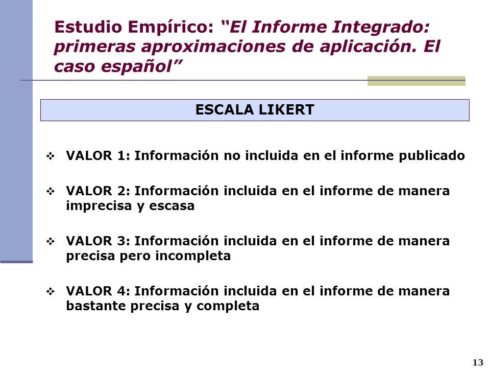 13 Estudio Empírico: El Informe Integrado: primeras aproximaciones de aplicación. El caso español ESCALA LIKERT VALOR 1: Información no incluida en el