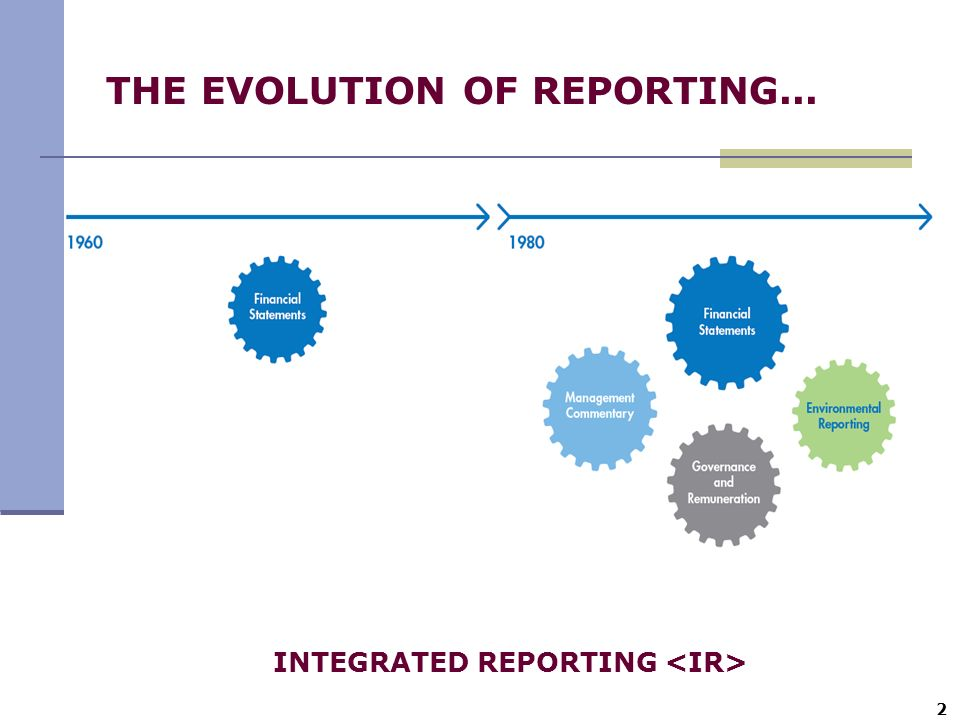 …INTEGRATED REPORTING – THE FUTURE INTEGRATED REPORTING 3