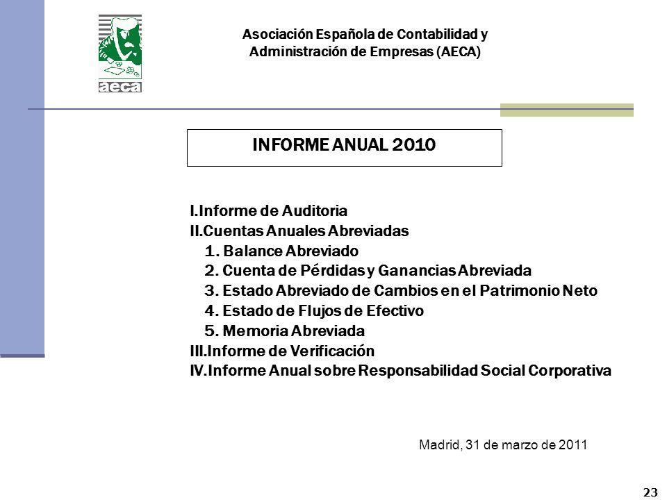 23 Asociación Española de Contabilidad y Administración de Empresas (AECA) INFORME ANUAL 2010 I.Informe de Auditoria II.Cuentas Anuales Abreviadas 1.