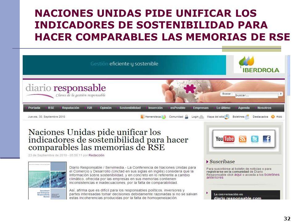 NACIONES UNIDAS PIDE UNIFICAR LOS INDICADORES DE SOSTENIBILIDAD PARA HACER COMPARABLES LAS MEMORIAS DE RSE 32