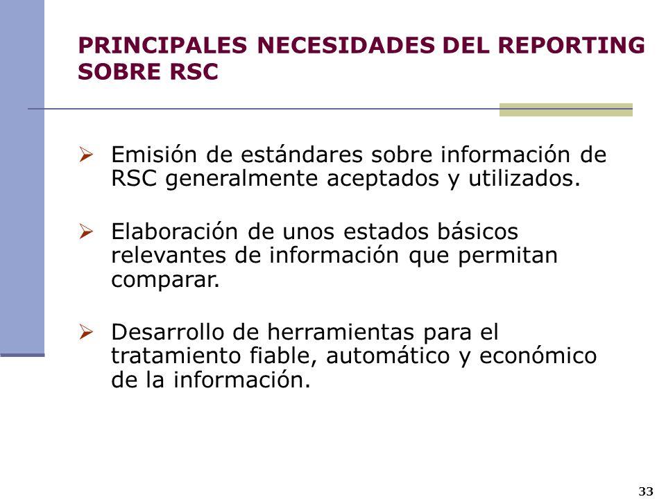 PRINCIPALES NECESIDADES DEL REPORTING SOBRE RSC Emisión de estándares sobre información de RSC generalmente aceptados y utilizados. Elaboración de uno