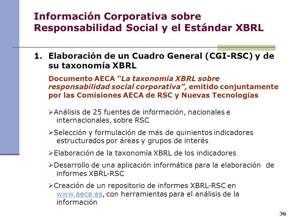 1.Elaboración de un Cuadro General (CGI-RSC) y de su taxonomía XBRL Documento AECA La taxonomía XBRL sobre responsabilidad social corporativa, emitido