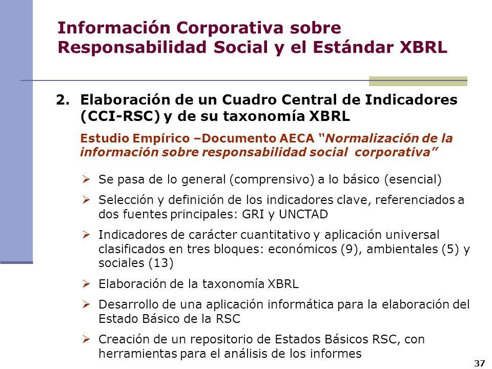 2.Elaboración de un Cuadro Central de Indicadores (CCI-RSC) y de su taxonomía XBRL Estudio Empírico –Documento AECA Normalización de la información so
