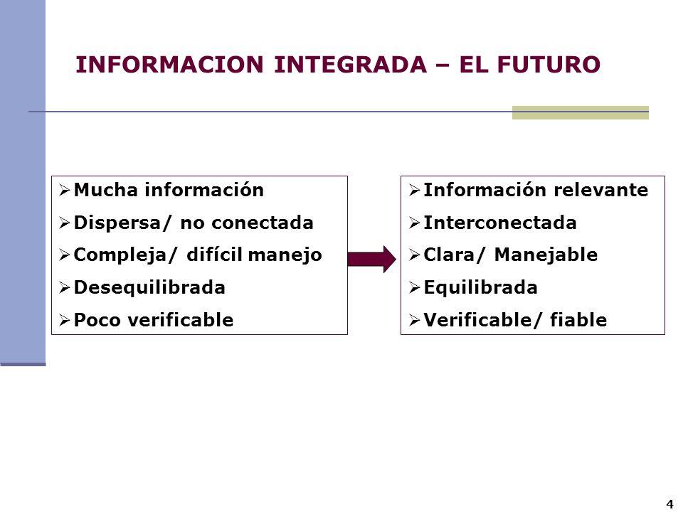 4 Mucha información Dispersa/ no conectada Compleja/ difícil manejo Desequilibrada Poco verificable Información relevante Interconectada Clara/ Maneja