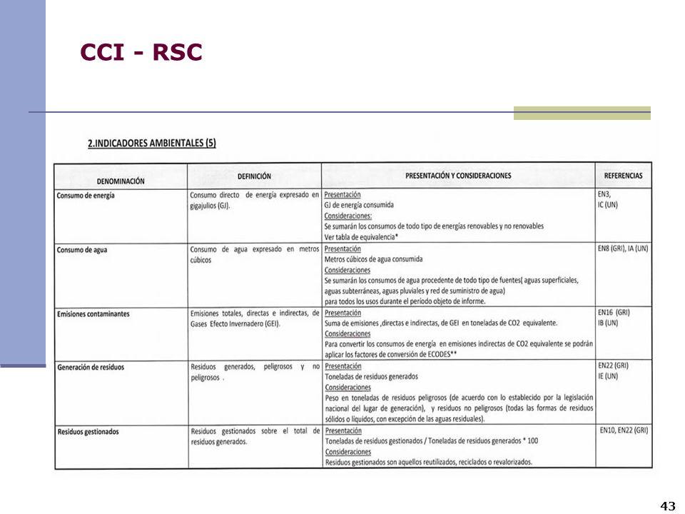 CCI - RSC 43