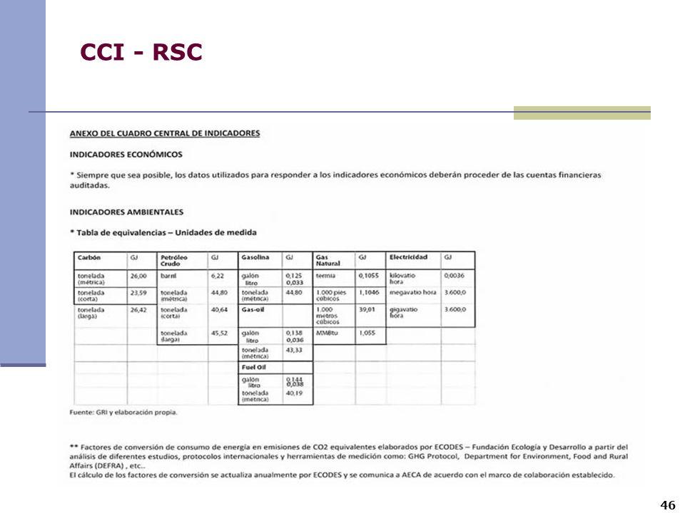 CCI - RSC 46