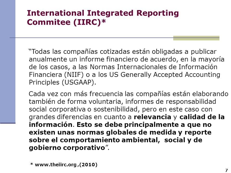 Todas las compañías cotizadas están obligadas a publicar anualmente un informe financiero de acuerdo, en la mayoría de los casos, a las Normas Interna