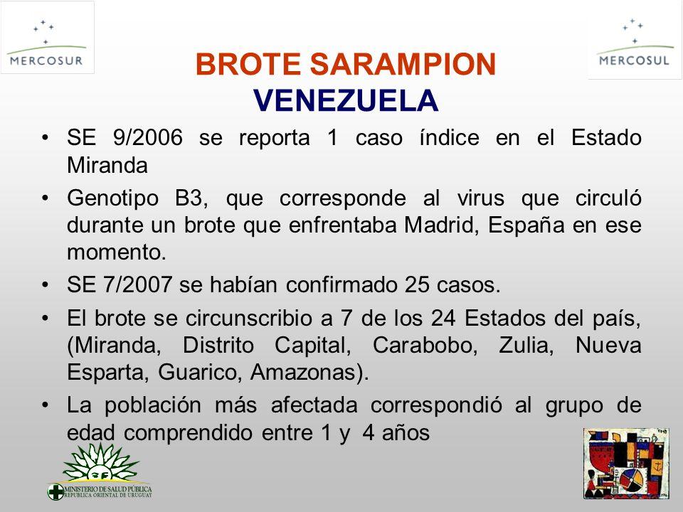 BROTE DE RUBEOLA CHILE Inicia en SE 12 en la Región Metropolitana actualmente se extiende a todo el país excepto XI Región Genotipo 2B 93% Adultos jóvenes (23 años) sexo masculino Campaña de inmunización ( con doble o triple viral) de bloqueo