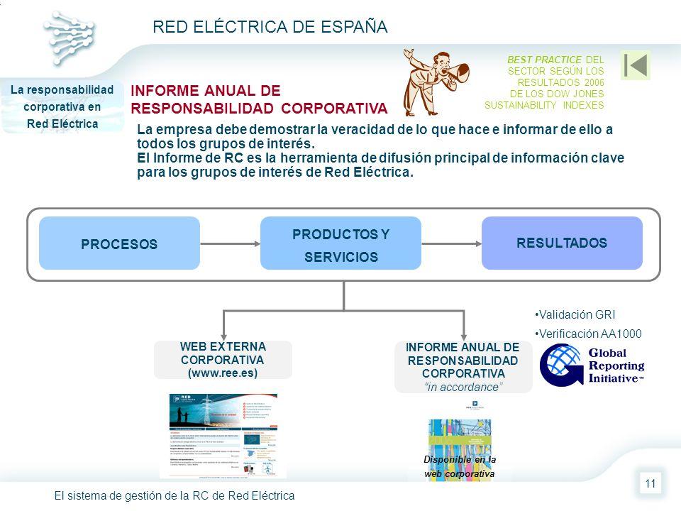 El sistema de gestión de la RC de Red Eléctrica RED ELÉCTRICA DE ESPAÑA 11 INFORME ANUAL DE RESPONSABILIDAD CORPORATIVA La empresa debe demostrar la v