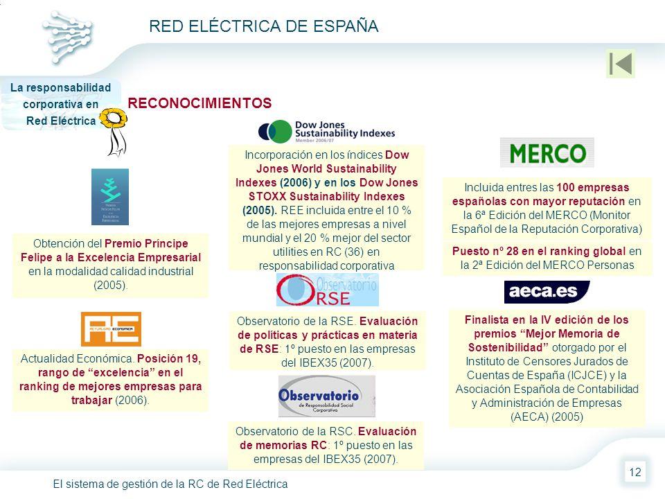 El sistema de gestión de la RC de Red Eléctrica RED ELÉCTRICA DE ESPAÑA 12 RECONOCIMIENTOS La responsabilidad corporativa en Red Eléctrica Incorporaci