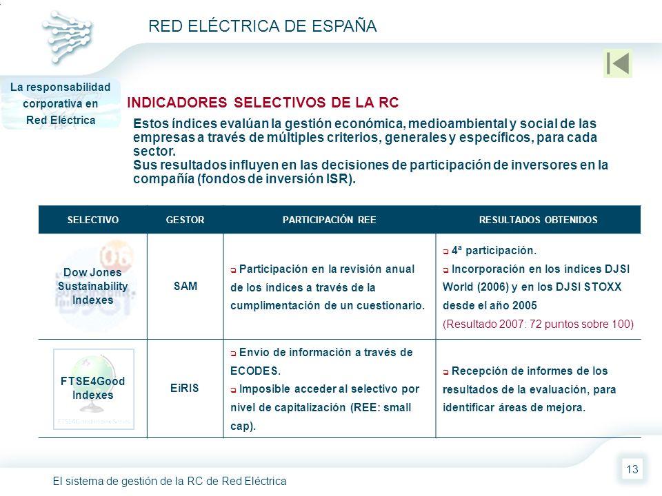 El sistema de gestión de la RC de Red Eléctrica RED ELÉCTRICA DE ESPAÑA 13 INDICADORES SELECTIVOS DE LA RC Estos índices evalúan la gestión económica,