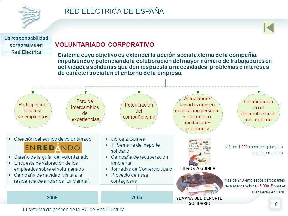 El sistema de gestión de la RC de Red Eléctrica RED ELÉCTRICA DE ESPAÑA 19 VOLUNTARIADO CORPORATIVO Sistema cuyo objetivo es extender la acción social
