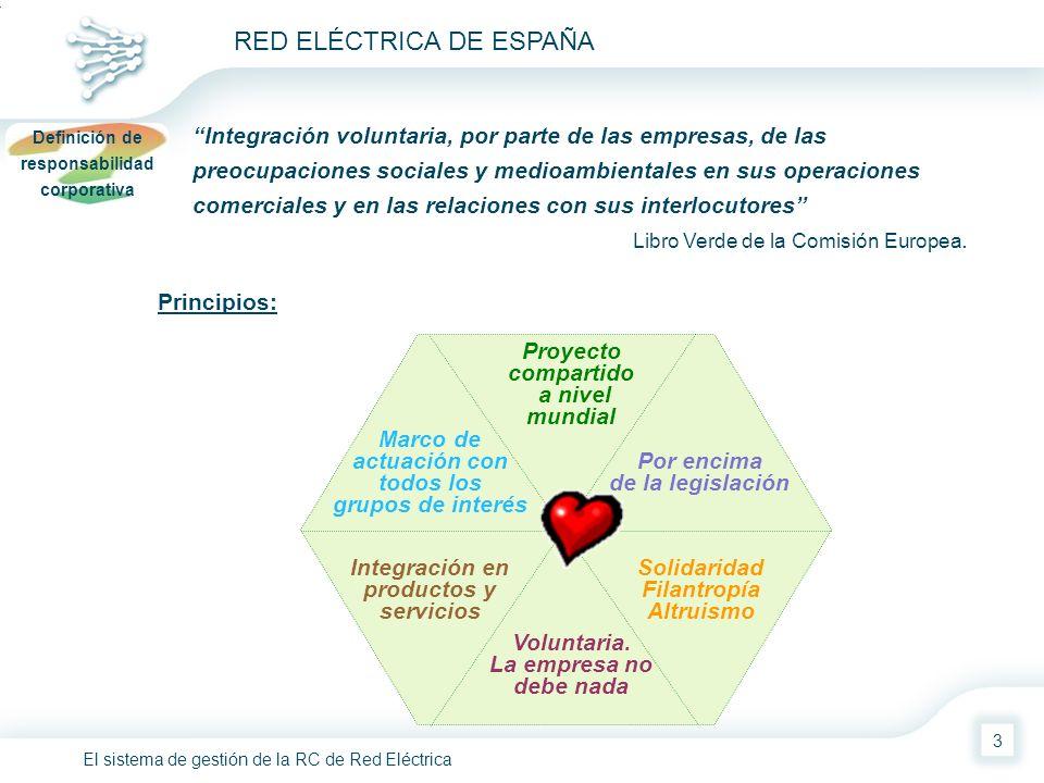 El sistema de gestión de la RC de Red Eléctrica RED ELÉCTRICA DE ESPAÑA 3 Definición de responsabilidad corporativa Integración voluntaria, por parte