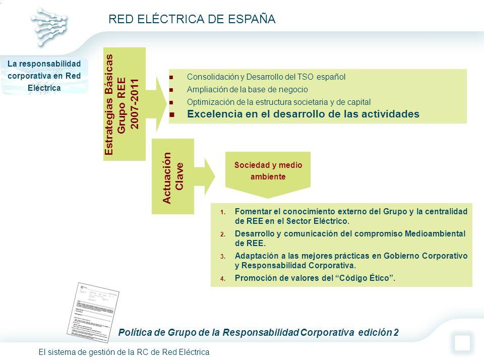 El sistema de gestión de la RC de Red Eléctrica RED ELÉCTRICA DE ESPAÑA La responsabilidad corporativa en Red Eléctrica Política de Grupo de la Respon