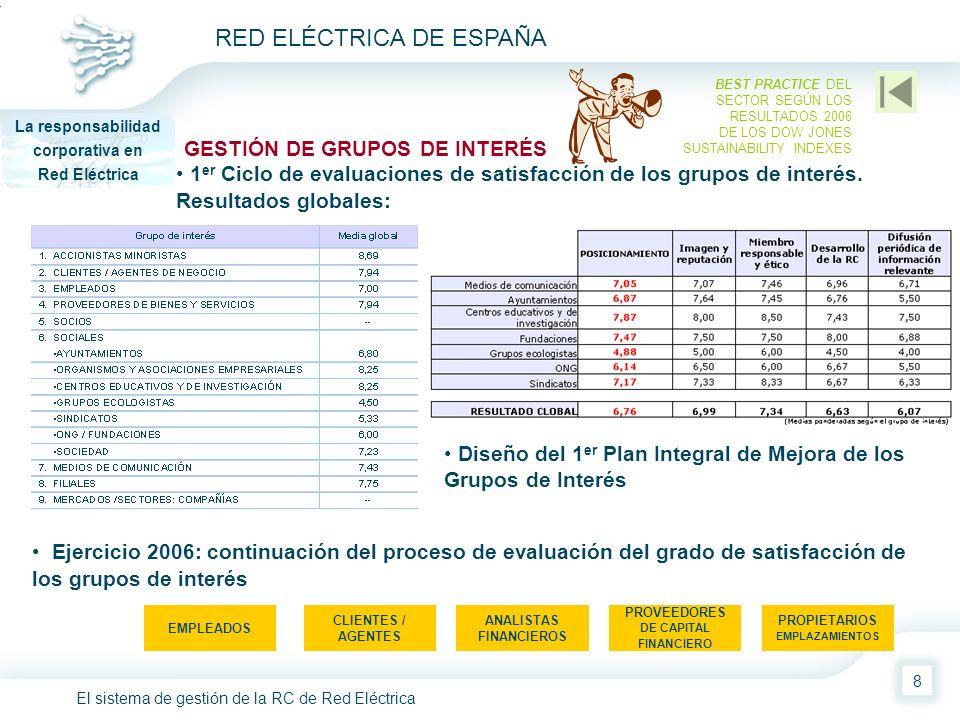El sistema de gestión de la RC de Red Eléctrica RED ELÉCTRICA DE ESPAÑA 8 GESTIÓN DE GRUPOS DE INTERÉS La responsabilidad corporativa en Red Eléctrica